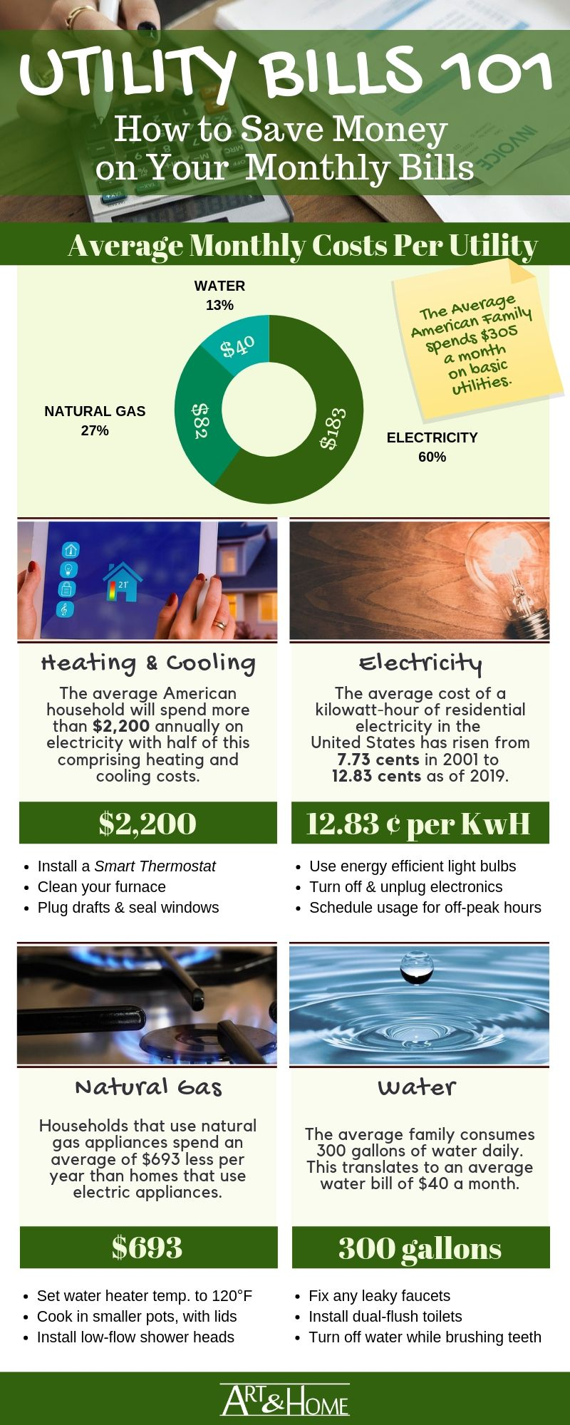 How to Save Money on Your Monthly Utility Bills Infographic